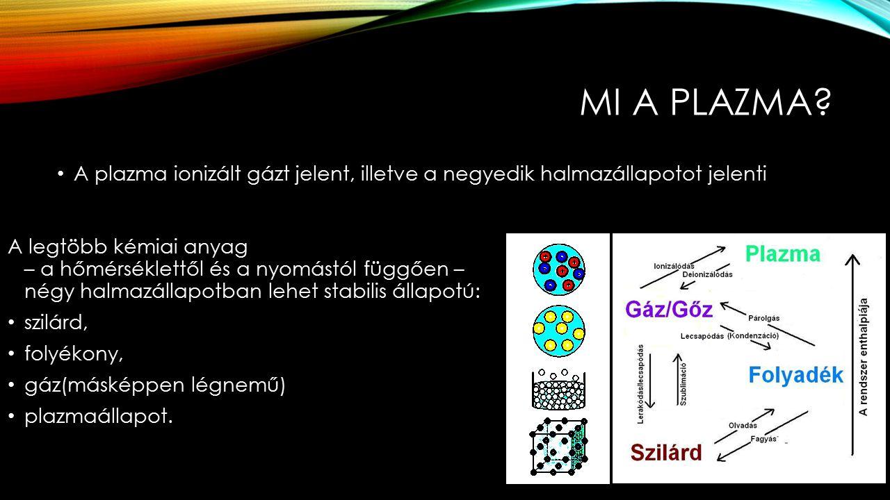 MI A PLAZMA.Plazma a gáz-halmazállapotból keletkezik az atomok ill.