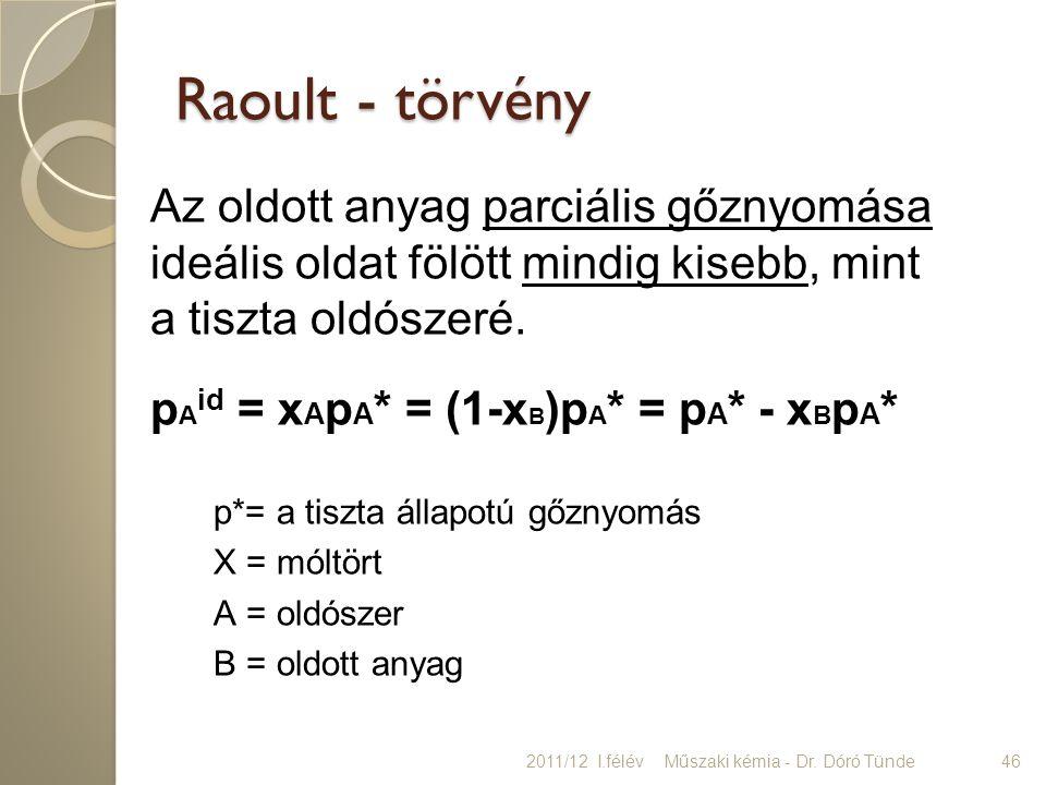Raoult - törvény Az oldott anyag parciális gőznyomása ideális oldat fölött mindig kisebb, mint a tiszta oldószeré. p A id = x A p A * = (1-x B )p A *