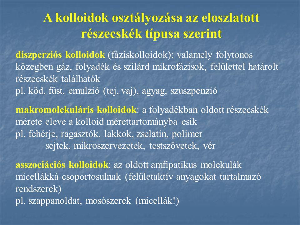 A kolloidok osztályozása az eloszlatott részecskék típusa szerint diszperziós kolloidok (fáziskolloidok): valamely folytonos közegben gáz, folyadék és