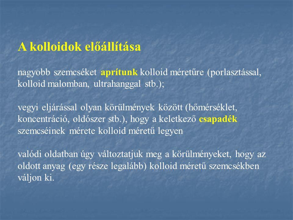 A kolloidok előállítása nagyobb szemcséket aprítunk kolloid méretűre (porlasztással, kolloid malomban, ultrahanggal stb.); vegyi eljárással olyan körü