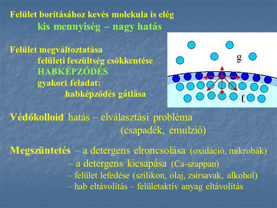Felület borításához kevés molekula is elég kis mennyiség – nagy hatás Felület megváltoztatása felületi feszültség csökkentése HABKÉPZŐDÉS gyakori fela