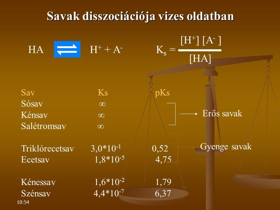 10:54 Savak disszociációja vizes oldatban Sav Ks pKs Sósav ∞ Kénsav ∞ Salétromsav ∞ Triklórecetsav 3,0*10 -1 0,52 Ecetsav 1,8*10 -5 4,75 Kénessav 1,6*
