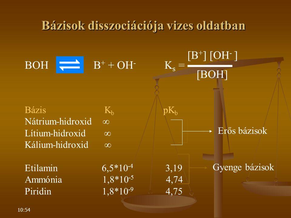 10:54 Bázis K b pK b Nátrium-hidroxid ∞ Lítium-hidroxid ∞ Kálium-hidroxid ∞ Etilamin 6,5*10 -4 3,19 Ammónia 1,8*10 -5 4,74 Piridin 1,8*10 -9 4,75 Erős