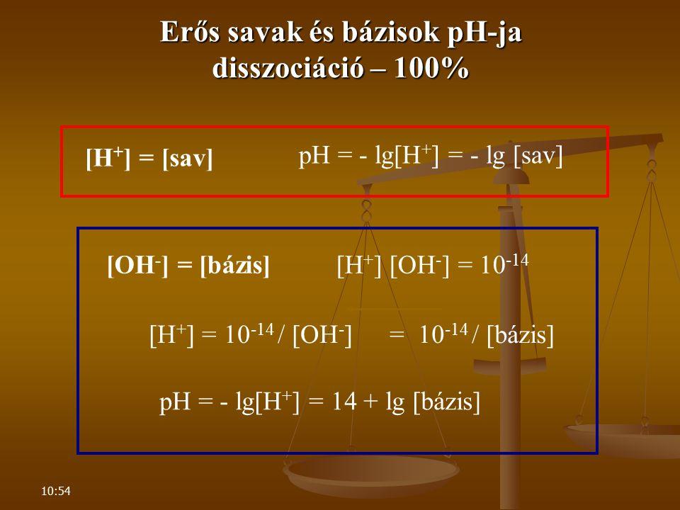10:54 Erős savak és bázisok pH-ja disszociáció – 100% [H + ] = [sav] [H + ] [OH - ] = 10 -14 pH = - lg[H + ] = - lg [sav] [OH - ] = [bázis] [H + ] = 1