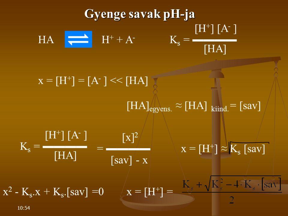 10:54 Gyenge savak pH-ja HAH + + A - K s = ▬▬▬▬ [HA] [H + ] [A - ] x = [H + ] = [A - ] << [HA] [HA] egyens. ≈ [HA] kiind. = [sav] K s = ▬▬▬▬ [HA] [H +