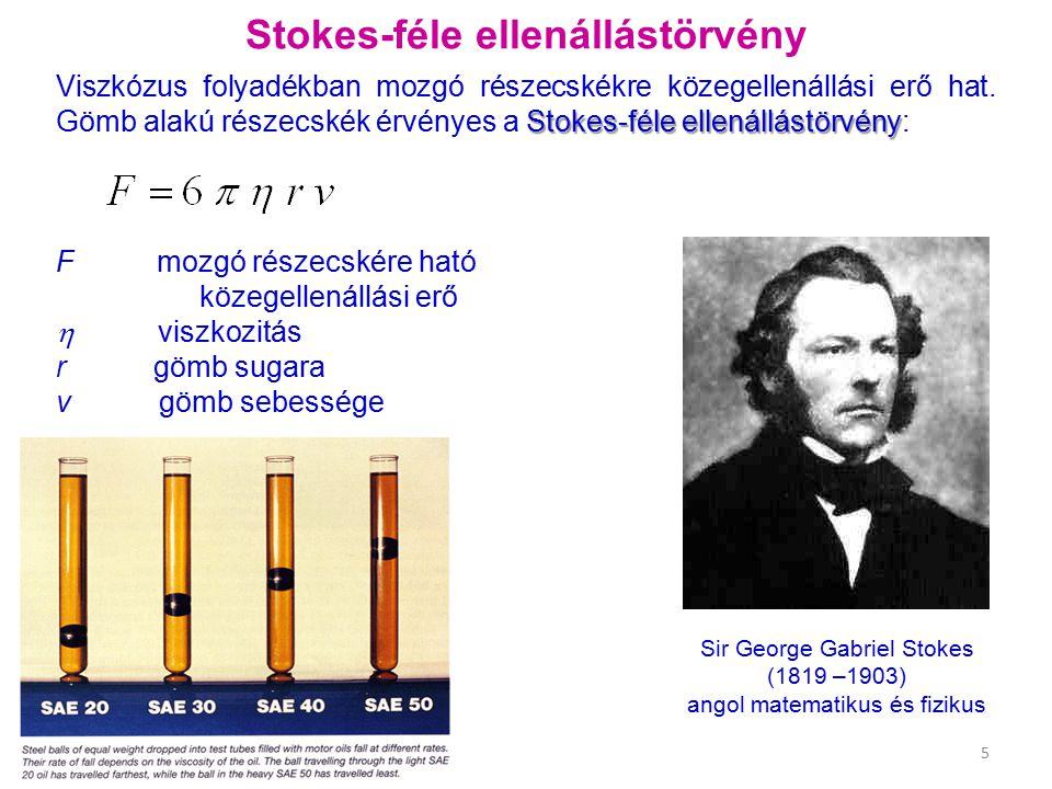 Stokes-féle ellenállástörvény Stokes ‑ féle ellenállástörvény Viszkózus folyadékban mozgó részecskékre közegellenállási erő hat. Gömb alakú részecskék
