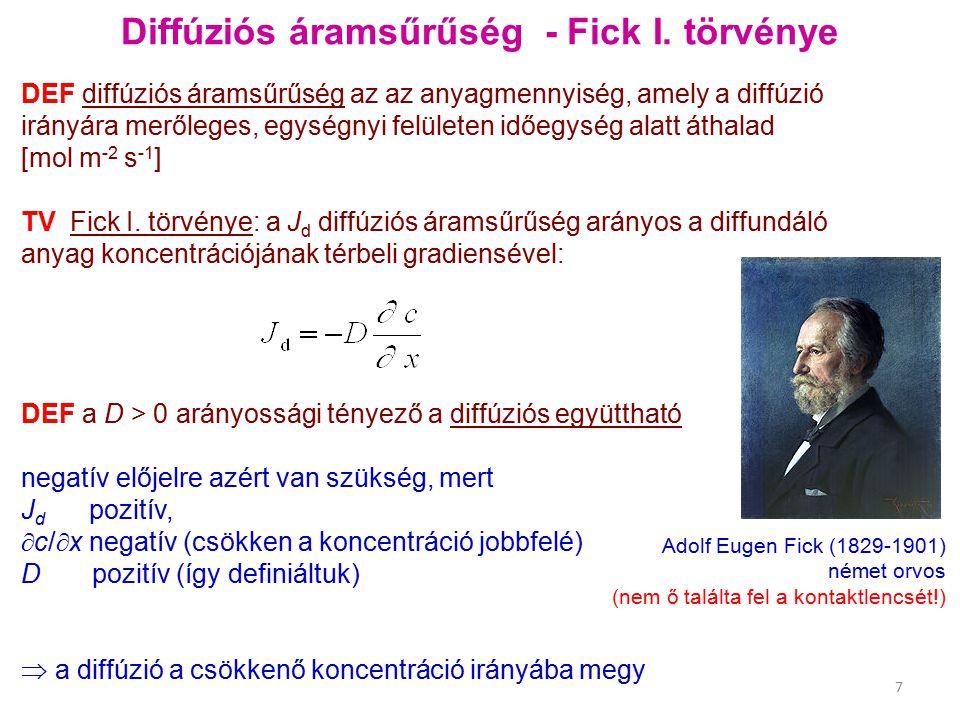 Diffúziós áramsűrűség - Fick I. törvénye DEF diffúziós áramsűrűség az az anyagmennyiség, amely a diffúzió irányára merőleges, egységnyi felületen időe