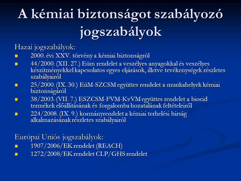 A kémiai biztonságot szabályozó jogszabályok Hazai jogszabályok: 2000.