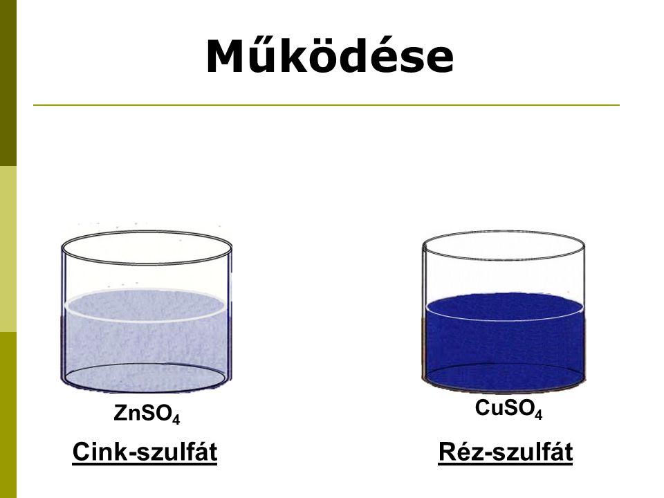 ZnSO 4 CuSO 4 Cink-szulfátRéz-szulfát Cinkrúd Rézrúd (+) A réz elektród, rézgálic (CuSO4) oldatban A cinkből készített elektród hígított kénsavban azaz cink-szulfát (ZnSO4) oldatban (-)
