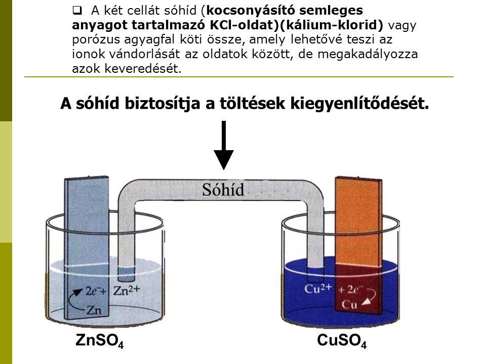 ZnSO 4 CuSO 4 A sóhíd biztosítja a töltések kiegyenlítődését.  A két cellát sóhíd (kocsonyásító semleges anyagot tartalmazó KCl-oldat)(kálium-klorid)