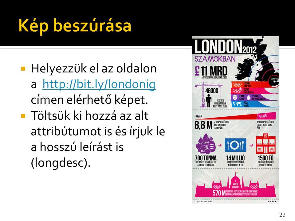  Helyezzük el az oldalon a http://bit.ly/londonig címen elérhető képet.http://bit.ly/londonig  Töltsük ki hozzá az alt attribútumot is és írjuk le a