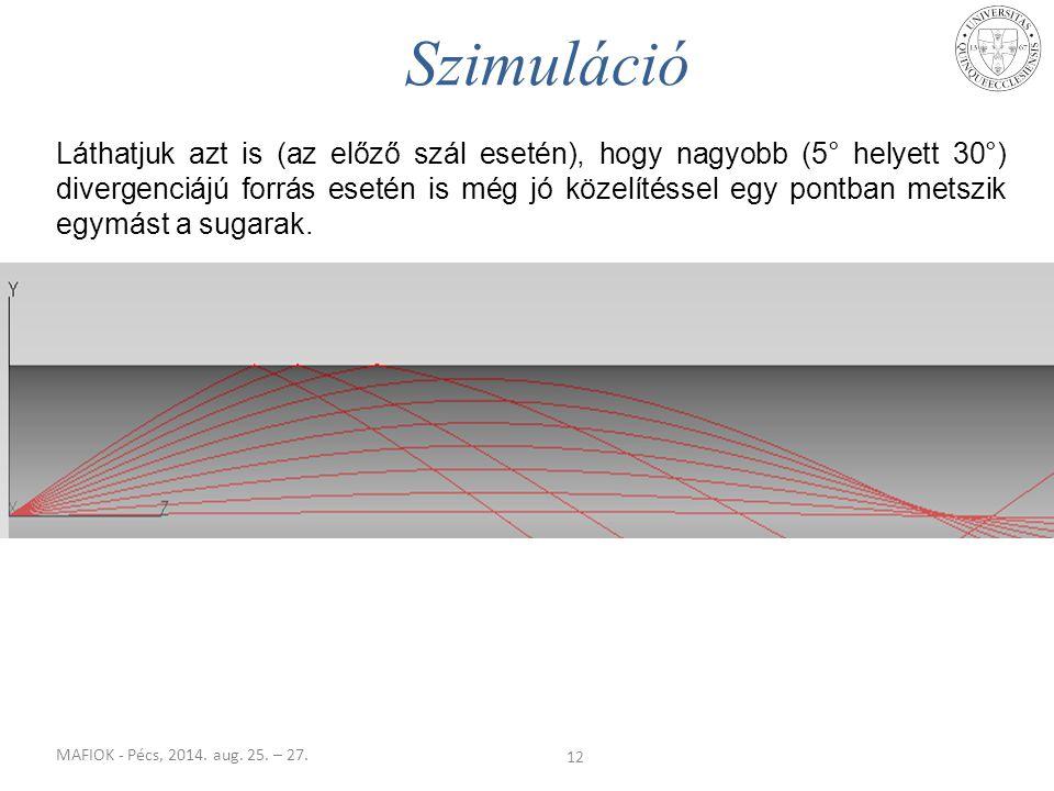 MAFIOK - Pécs, 2014. aug. 25. – 27. Láthatjuk azt is (az előző szál esetén), hogy nagyobb (5° helyett 30°) divergenciájú forrás esetén is még jó közel