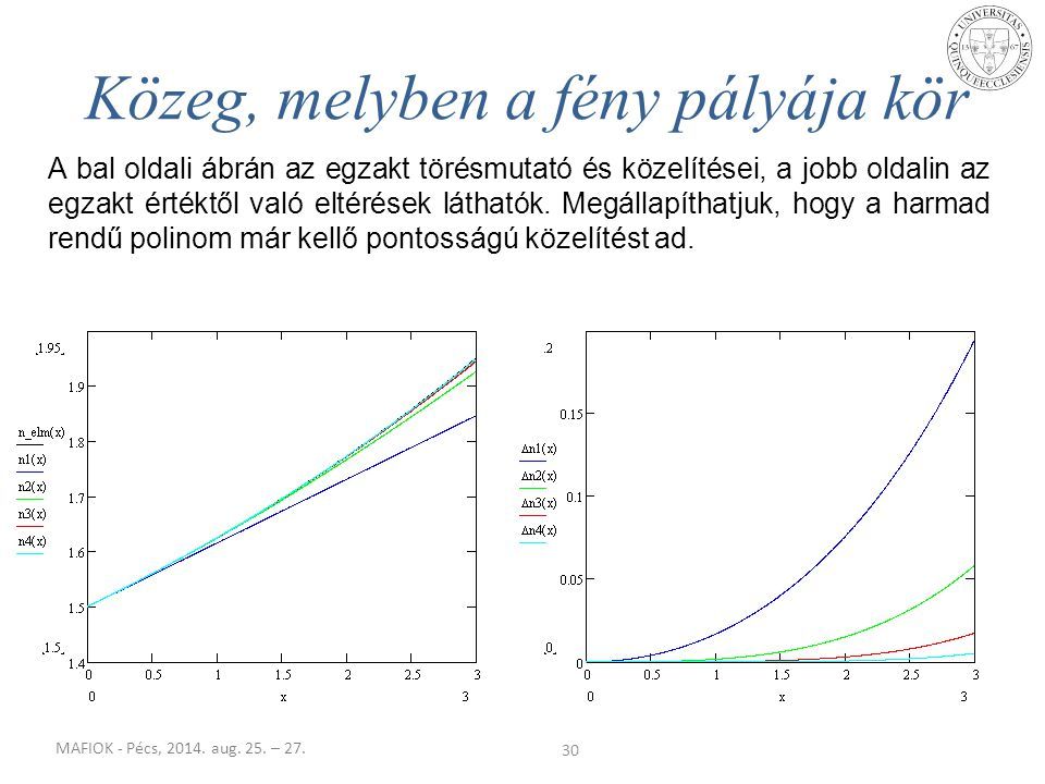 MAFIOK - Pécs, 2014. aug. 25. – 27. 30 A bal oldali ábrán az egzakt törésmutató és közelítései, a jobb oldalin az egzakt értéktől való eltérések látha