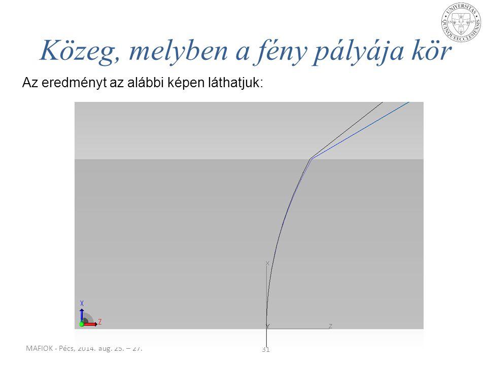 MAFIOK - Pécs, 2014. aug. 25. – 27. Az eredményt az alábbi képen láthatjuk: 31 Közeg, melyben a fény pályája kör