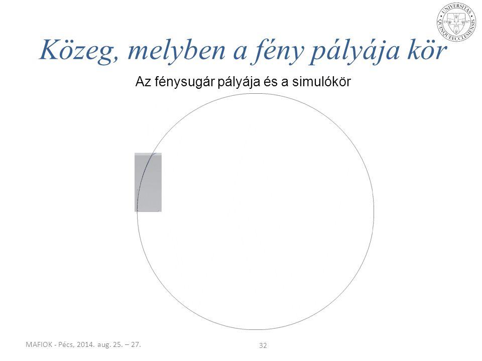 MAFIOK - Pécs, 2014. aug. 25. – 27. Az fénysugár pályája és a simulókör 32 Közeg, melyben a fény pályája kör