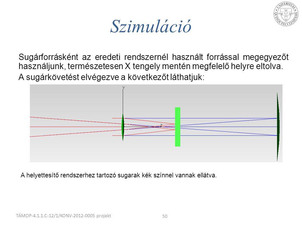 Sugárforrásként az eredeti rendszernél használt forrással megegyezőt használjunk, természetesen X tengely mentén megfelelő helyre eltolva. A sugárköve