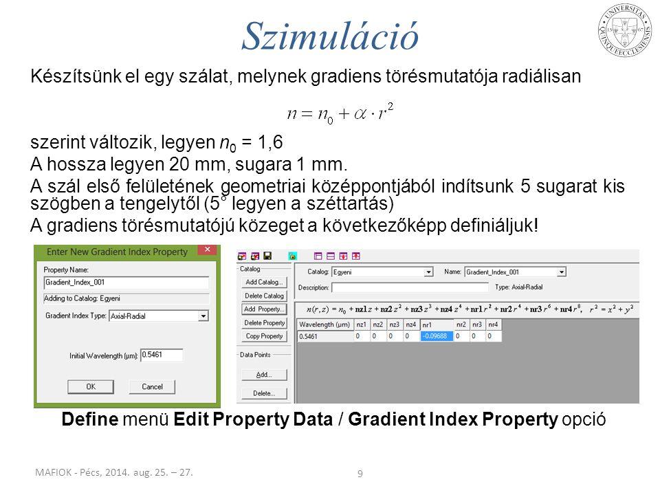 MAFIOK - Pécs, 2014. aug. 25. – 27. Készítsünk el egy szálat, melynek gradiens törésmutatója radiálisan szerint változik, legyen n 0 = 1,6 A hossza le