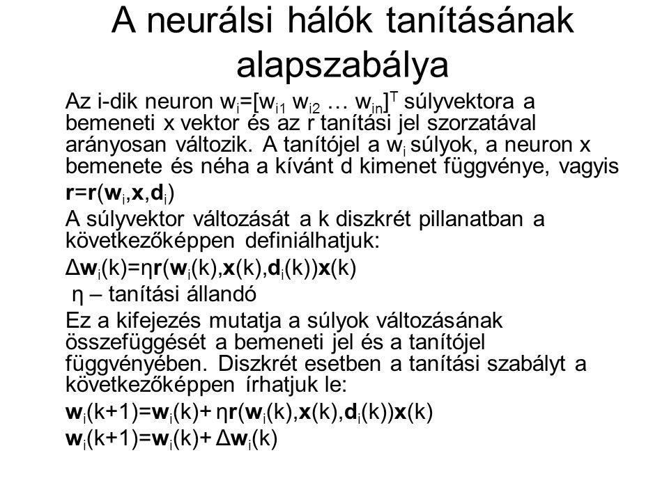A neurálsi hálók tanításának alapszabálya Az i-dik neuron w i =[w i1 w i2 … w in ] T súlyvektora a bemeneti x vektor és az r tanítási jel szorzatával