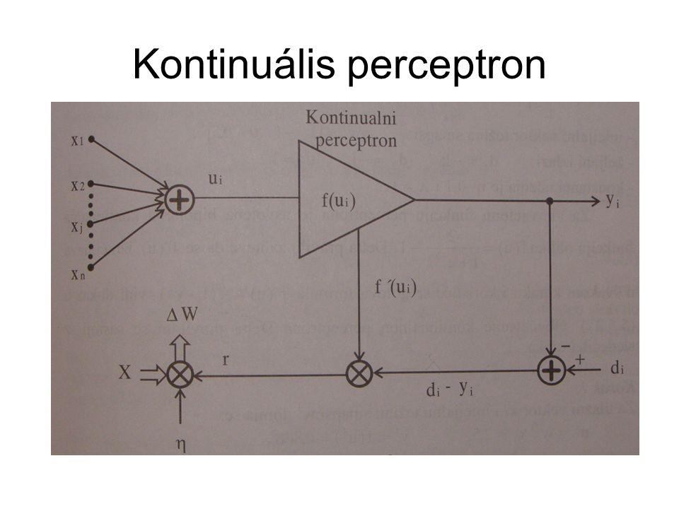Kontinuális perceptron