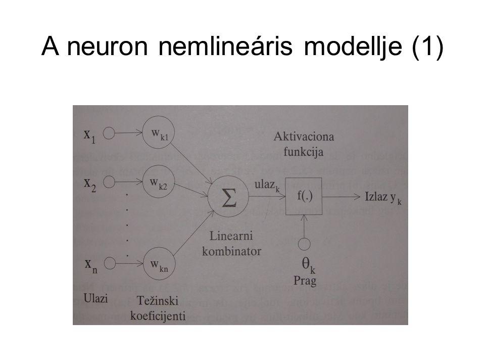A neuron nemlineáris modellje (2) x 0 =-1, w k0 =θ k