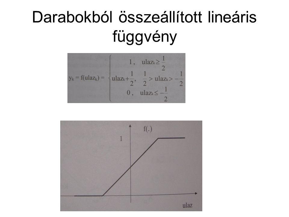 Szigmoidális függvény A szigmoidális függvény nem lineáris és differenciálható.