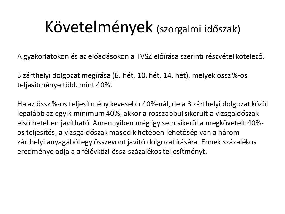 Követelmények (szorgalmi időszak) A gyakorlatokon és az előadásokon a TVSZ előírása szerinti részvétel kötelező.