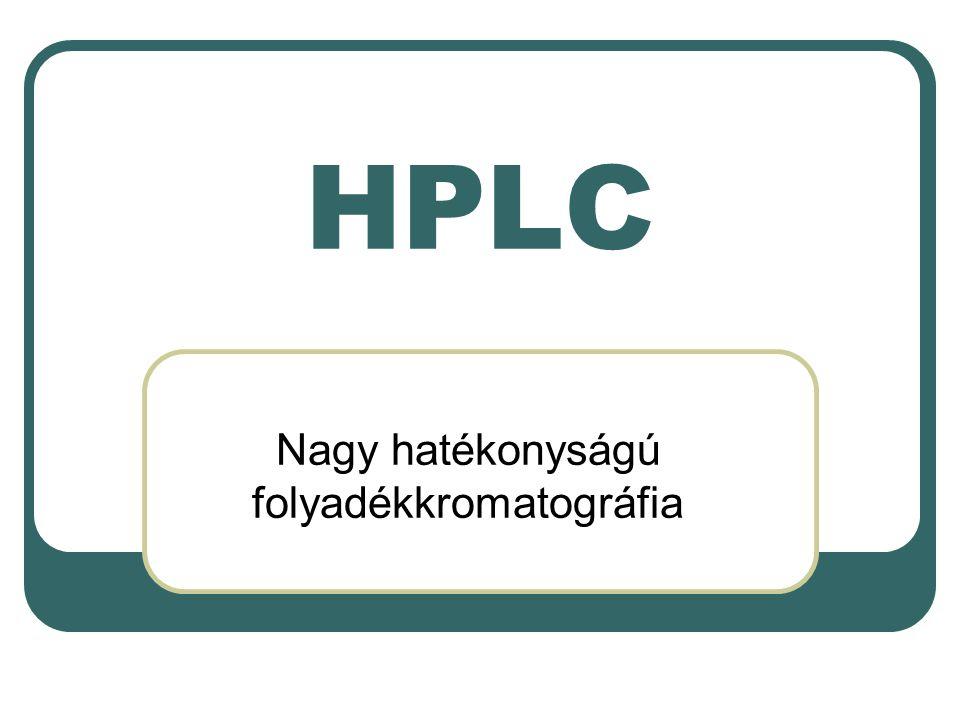 HPLC Nagy hatékonyságú folyadékkromatográfia