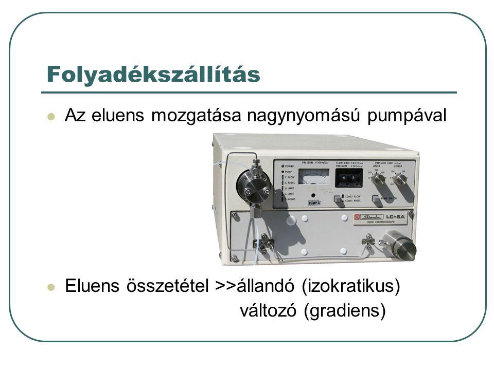 Folyadékszállítás Az eluens mozgatása nagynyomású pumpával Eluens összetétel >>állandó (izokratikus) változó (gradiens)
