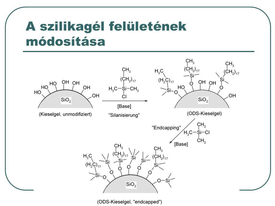 A mozgó fázis kiválasztása Az állófázishoz kell megfelelő eluenst (mozgófázist) választani A mozgófázis erőssége (polaritása) határozza meg a komponensek haladási sebességét Fordított fázisú kromatográfiában legfontosabb oldószerek: víz, metanol, acetonitril, tetrahidro-furán