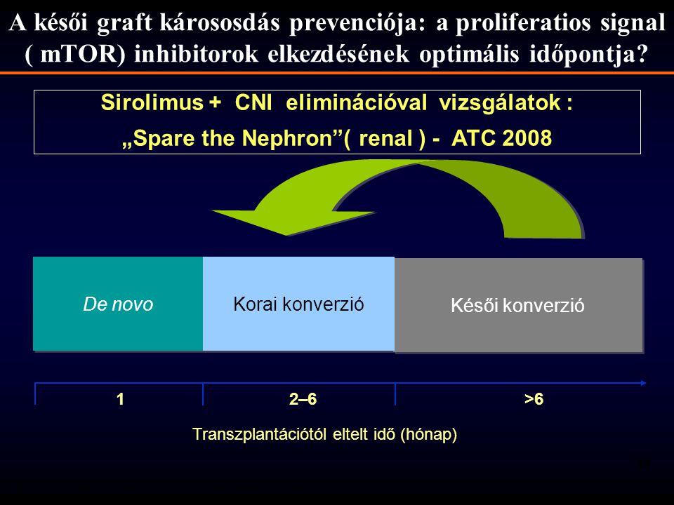 33 De novo Késői konverzió Korai konverzió 1 2–6 >6 A késői graft kárososdás prevenciója: a proliferatios signal ( mTOR) inhibitorok elkezdésének opti