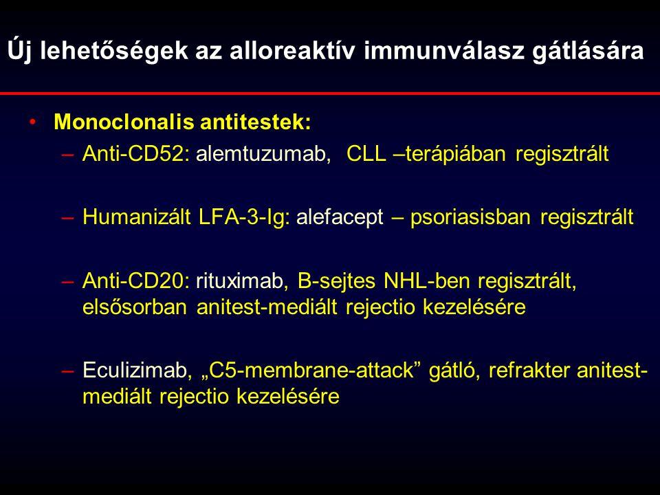 Új lehetőségek az alloreaktív immunválasz gátlására Monoclonalis antitestek: –Anti-CD52: alemtuzumab, CLL –terápiában regisztrált –Humanizált LFA-3-Ig