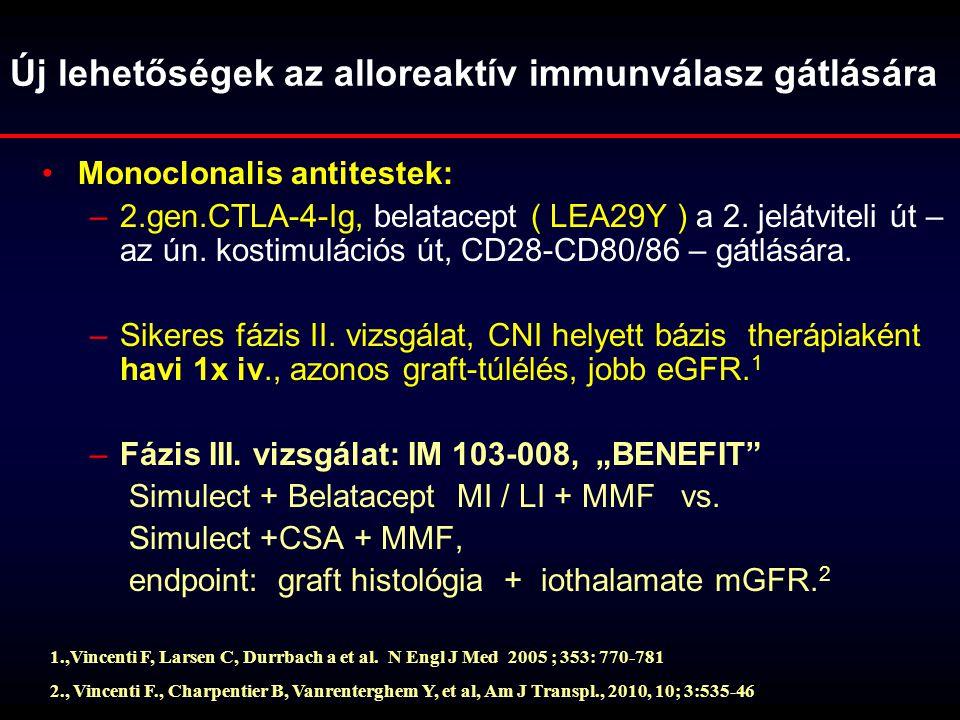 Új lehetőségek az alloreaktív immunválasz gátlására Monoclonalis antitestek: –2.gen.CTLA-4-Ig, belatacept ( LEA29Y ) a 2. jelátviteli út – az ún. kost
