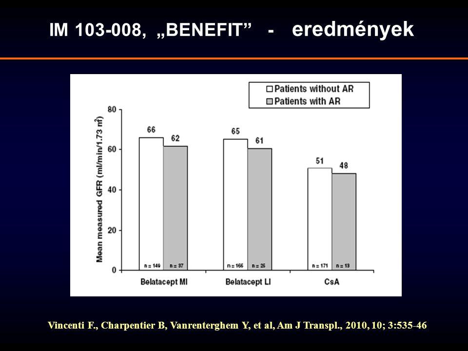 "IM 103-008, ""BENEFIT"" - eredmények Vincenti F., Charpentier B, Vanrenterghem Y, et al, Am J Transpl., 2010, 10; 3:535-46"