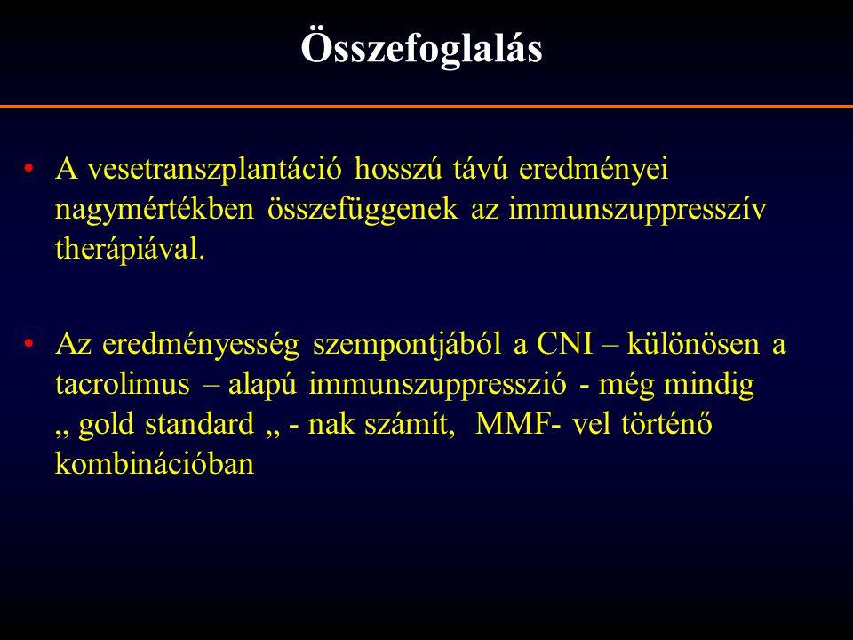 A vesetranszplantáció hosszú távú eredményei nagymértékben összefüggenek az immunszuppresszív therápiával. Az eredményesség szempontjából a CNI – külö