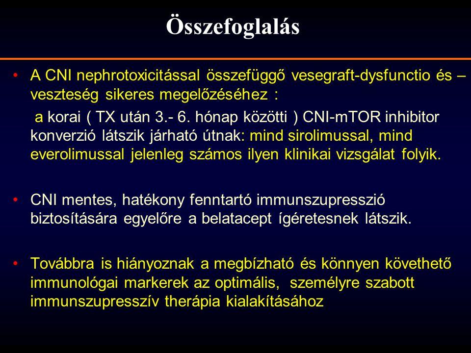 A CNI nephrotoxicitással összefüggő vesegraft-dysfunctio és – veszteség sikeres megelőzéséhez : a korai ( TX után 3.- 6. hónap közötti ) CNI-mTOR inhi