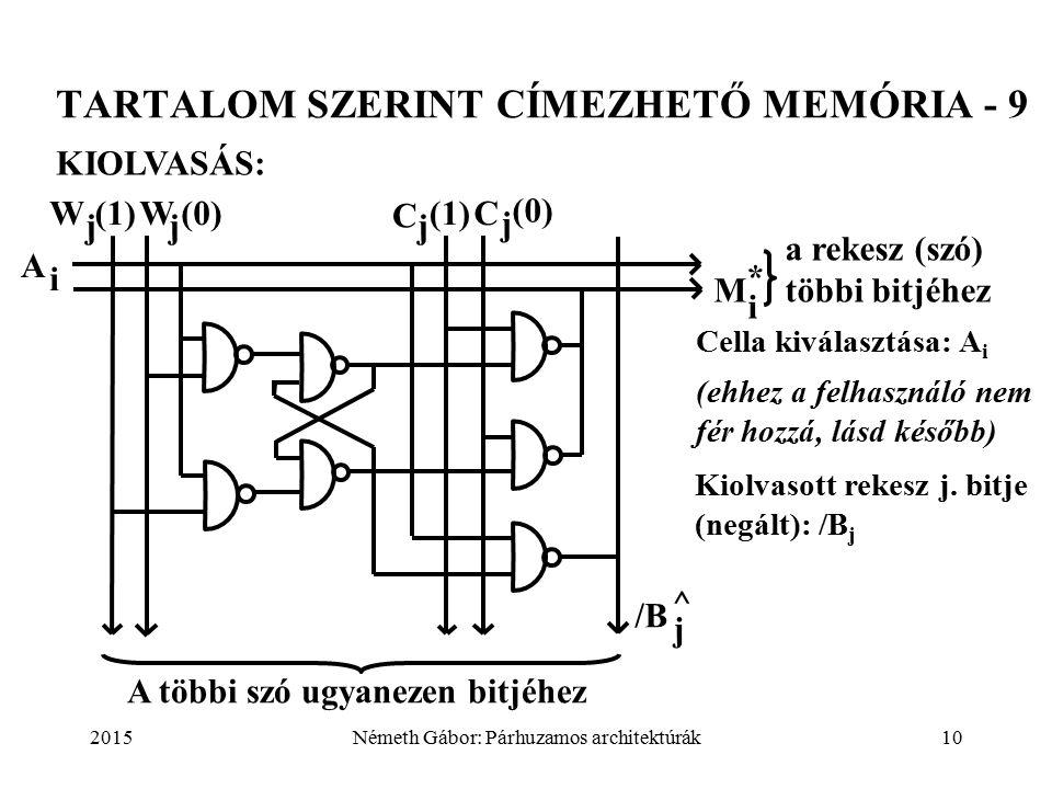 2015Németh Gábor: Párhuzamos architektúrák10 TARTALOM SZERINT CÍMEZHETŐ MEMÓRIA - 9 W j (1)W j (0) C j (1)C j (0) A i M i * /B j ^ a rekesz (szó) többi bitjéhez A többi szó ugyanezen bitjéhez KIOLVASÁS: Cella kiválasztása: A i (ehhez a felhasználó nem fér hozzá, lásd később) Kiolvasott rekesz j.