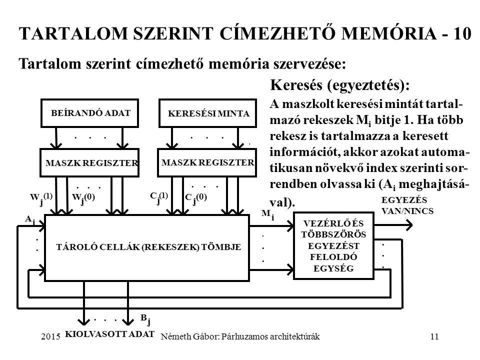 2015Németh Gábor: Párhuzamos architektúrák11 TARTALOM SZERINT CÍMEZHETŐ MEMÓRIA - 10..
