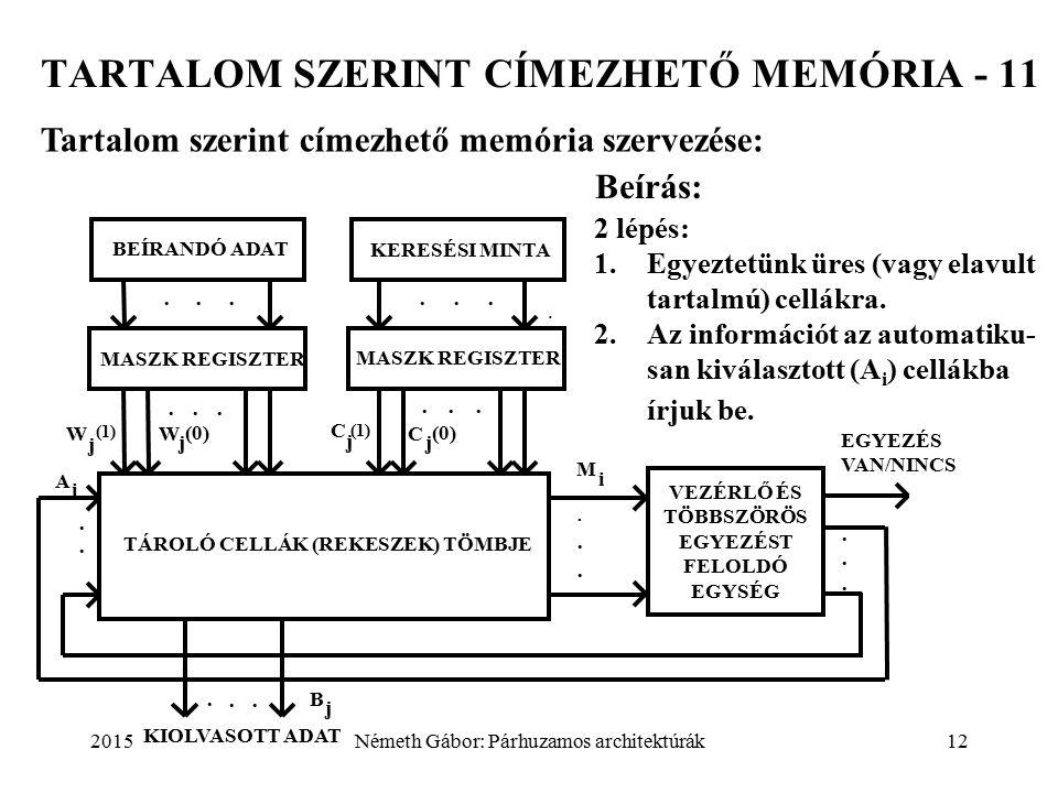 2015Németh Gábor: Párhuzamos architektúrák12 TARTALOM SZERINT CÍMEZHETŐ MEMÓRIA - 11..