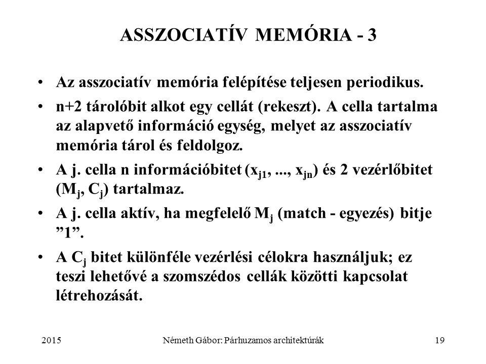 2015Németh Gábor: Párhuzamos architektúrák19 Az asszociatív memória felépítése teljesen periodikus.