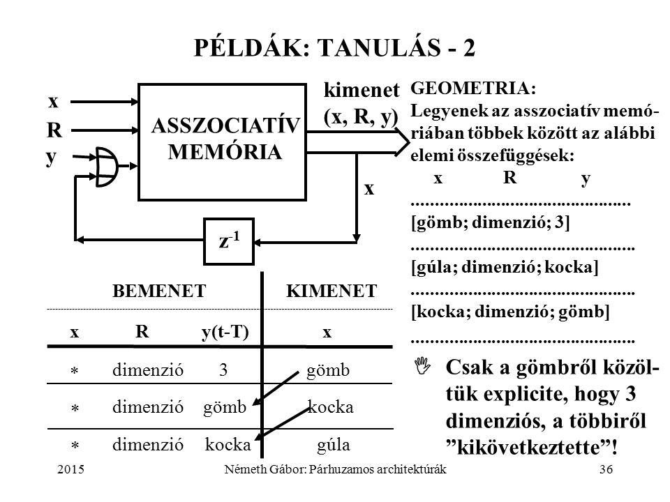 2015Németh Gábor: Párhuzamos architektúrák36 PÉLDÁK: TANULÁS - 2 ASSZOCIATÍV MEMÓRIA x R y z -1 kimenet (x, R, y) x GEOMETRIA: Legyenek az asszociatív memó- riában többek között az alábbi elemi összefüggések: xRy...............................................