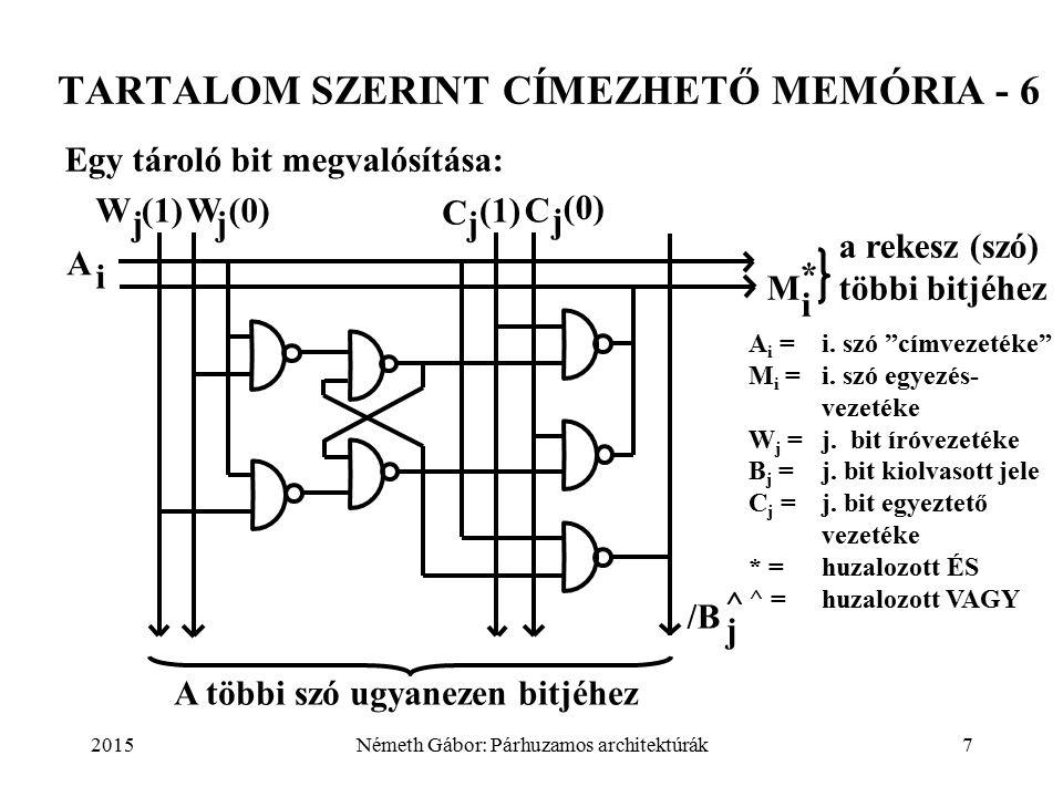 2015Németh Gábor: Párhuzamos architektúrák7 TARTALOM SZERINT CÍMEZHETŐ MEMÓRIA - 6 Egy tároló bit megvalósítása: W j (1)W j (0) C j (1)C j (0) A i M i * /B j ^ a rekesz (szó) többi bitjéhez A többi szó ugyanezen bitjéhez A i =i.