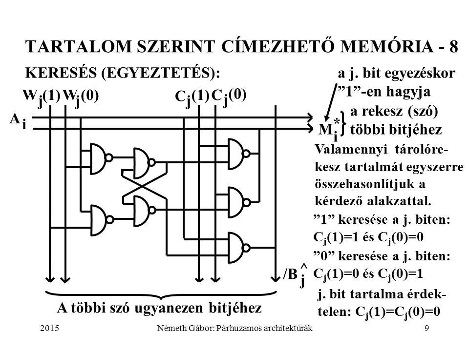 2015Németh Gábor: Párhuzamos architektúrák9 TARTALOM SZERINT CÍMEZHETŐ MEMÓRIA - 8 Valamennyi tárolóre- kesz tartalmát egyszerre összehasonlítjuk a kérdező alakzattal.