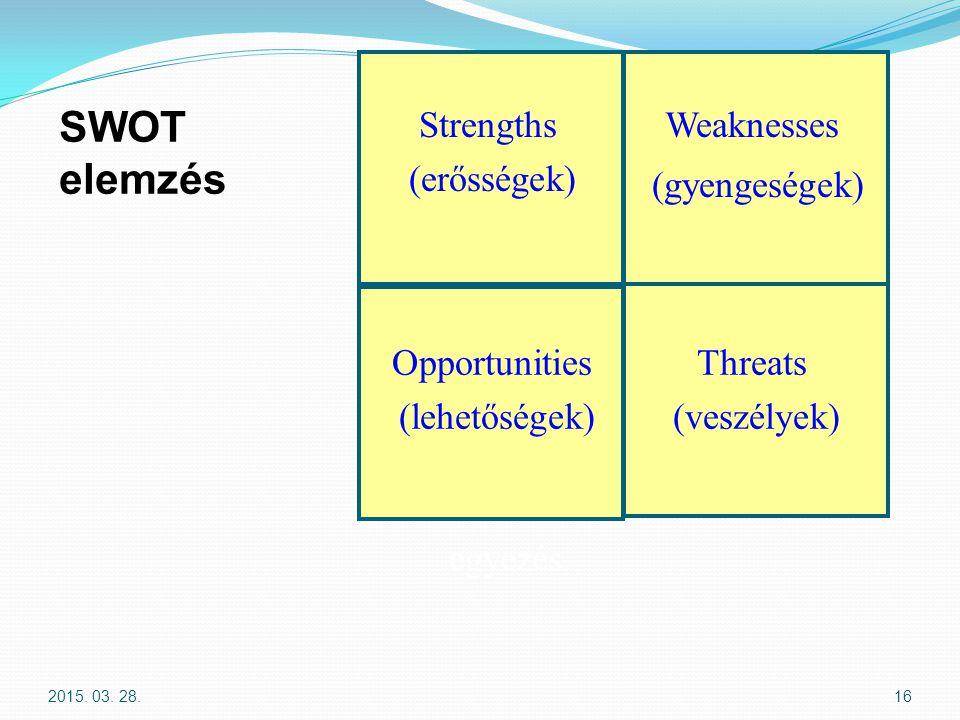 2015. 03. 28.16 SWOT elemzés Strengths (erősségek) Weaknesses (gyengeségek) Opportunities (lehetőségek) Threats (veszélyek) egyezés