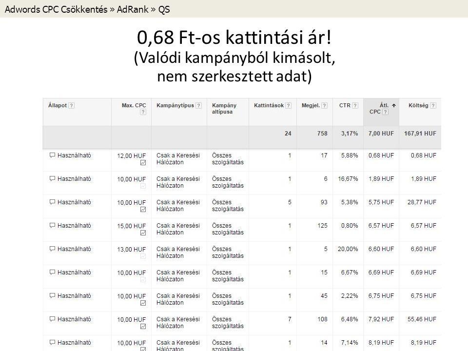 Adwords CPC Csökkentés » AdRank » QS 0,68 Ft-os kattintási ár.