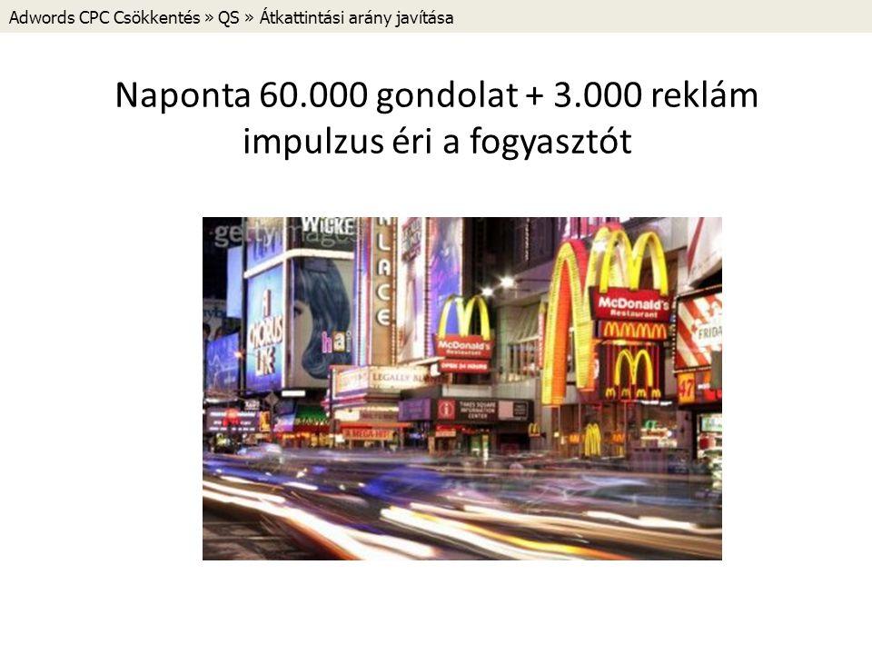 Adwords CPC Csökkentés » QS » Átkattintási arány javítása Naponta 60.000 gondolat + 3.000 reklám impulzus éri a fogyasztót