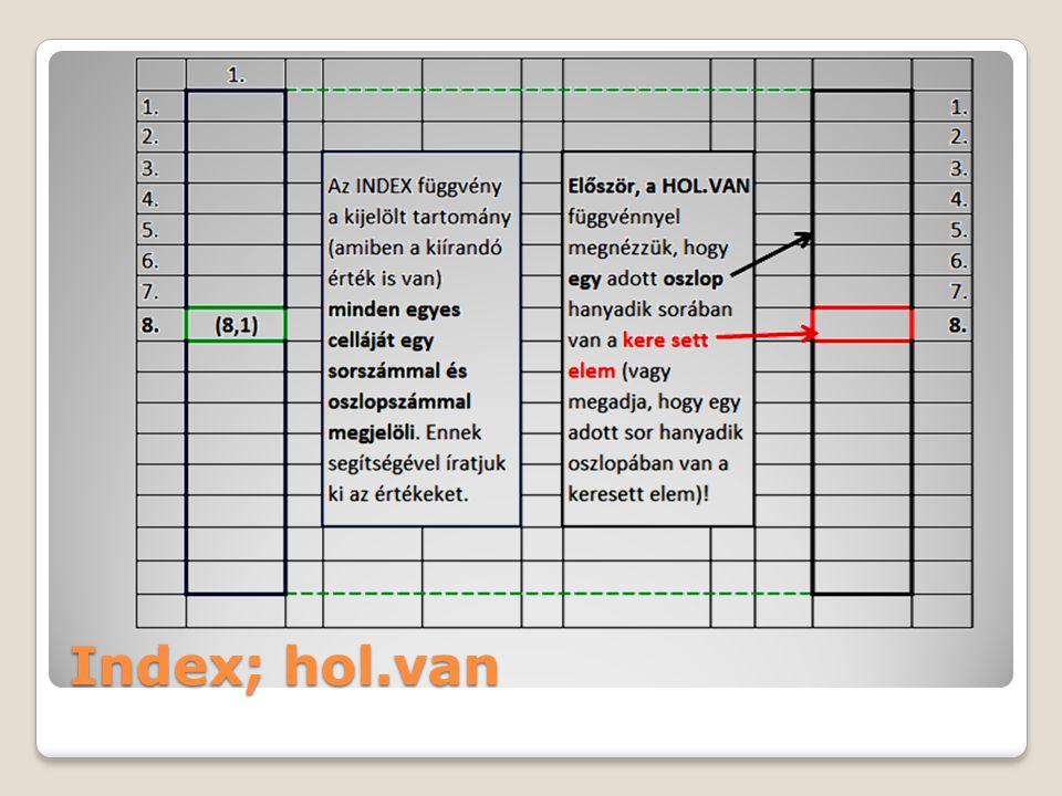 Index; hol.van