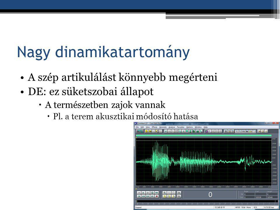 Nagy dinamikatartomány A szép artikulálást könnyebb megérteni DE: ez süketszobai állapot  A természetben zajok vannak  Pl.