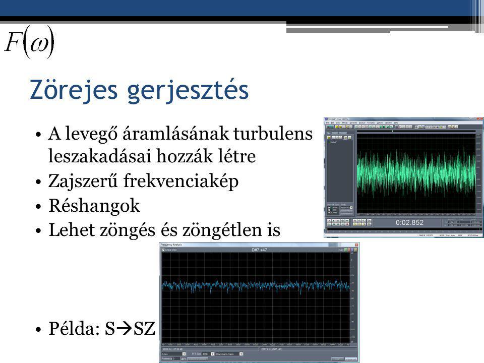 Zörejes gerjesztés A levegő áramlásának turbulens leszakadásai hozzák létre Zajszerű frekvenciakép Réshangok Lehet zöngés és zöngétlen is Példa: S  SZ (hang mélyül)