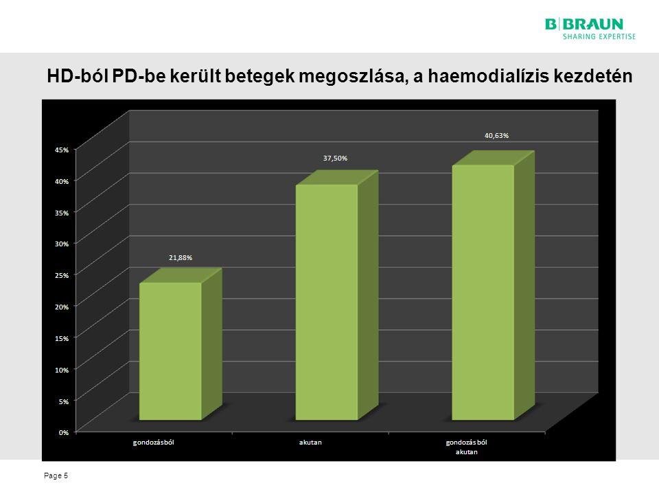 Page HD-ból PD-be került betegek megoszlása, a haemodialízis kezdetén 5