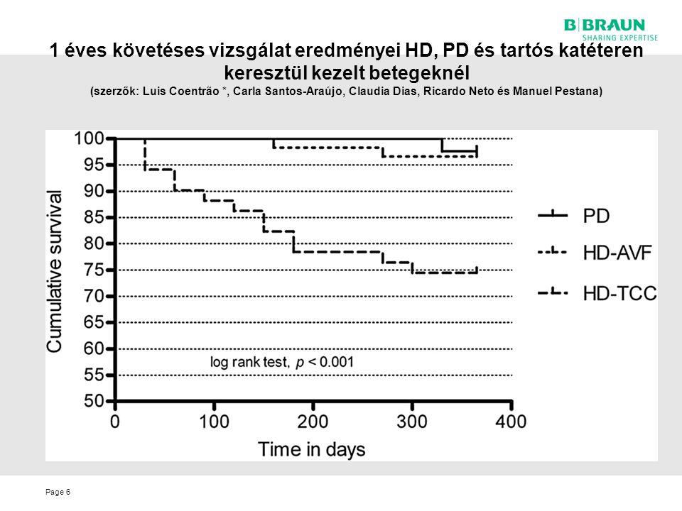 Page 1 éves követéses vizsgálat eredményei HD, PD és tartós katéteren keresztül kezelt betegeknél (szerzők: Luis Coentrão *, Carla Santos-Araújo, Clau